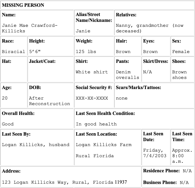 Police Missing Person Report Template